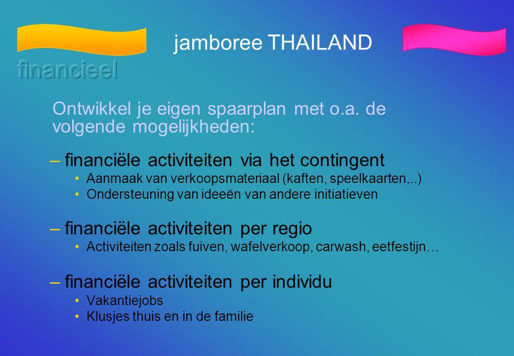 financieel jamboree THAILAND
