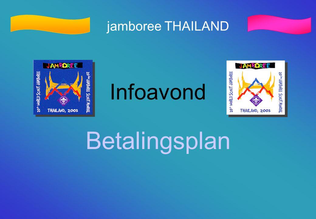 jamboree THAILAND Infoavond Betalingsplan