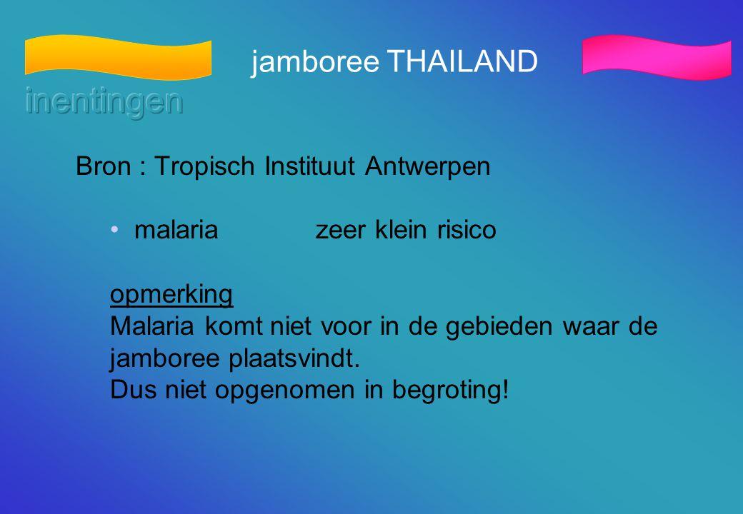 inentingen jamboree THAILAND Bron : Tropisch Instituut Antwerpen