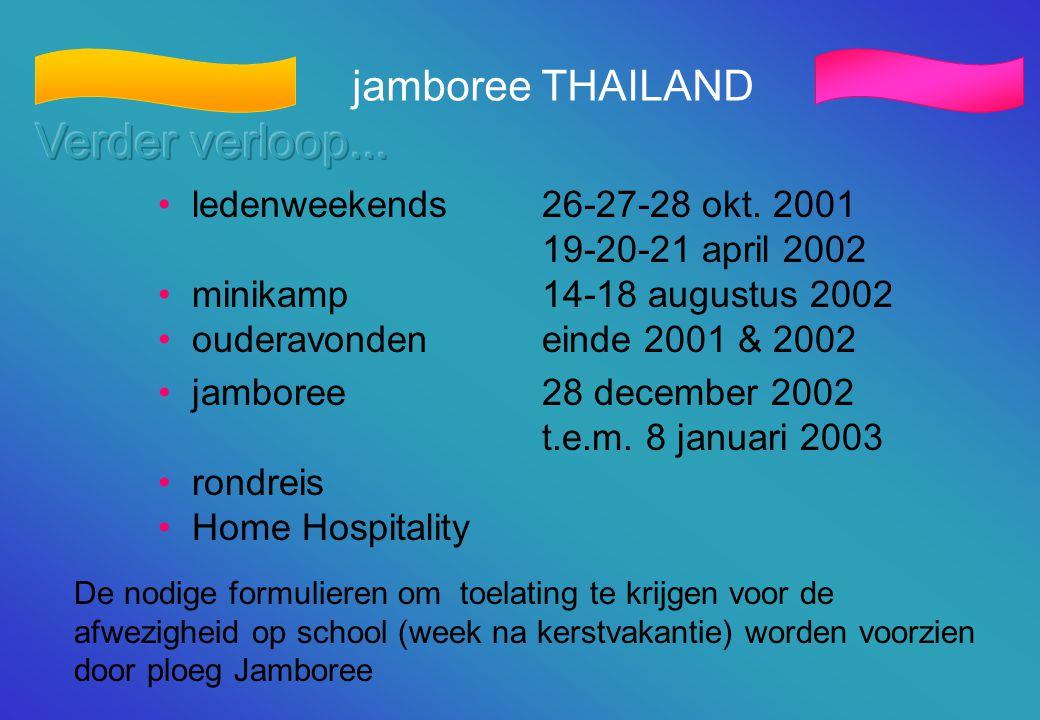 Verder verloop... jamboree THAILAND