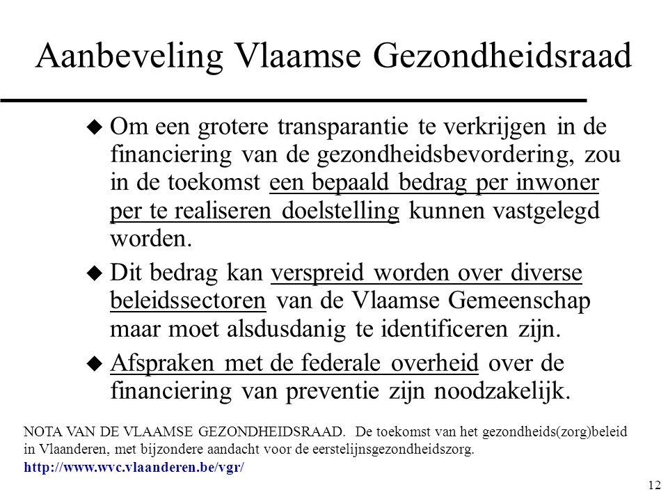 Aanbeveling Vlaamse Gezondheidsraad
