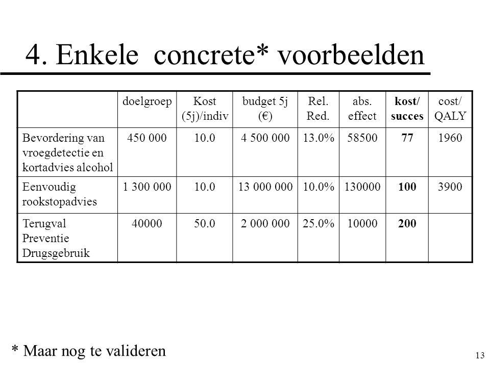 4. Enkele concrete* voorbeelden