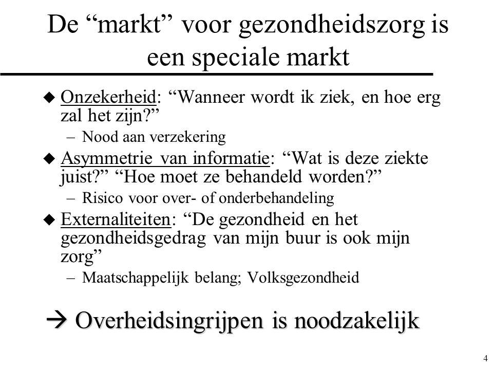 De markt voor gezondheidszorg is een speciale markt