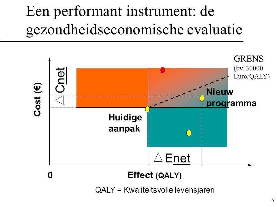 Een performant instrument: de gezondheidseconomische evaluatie