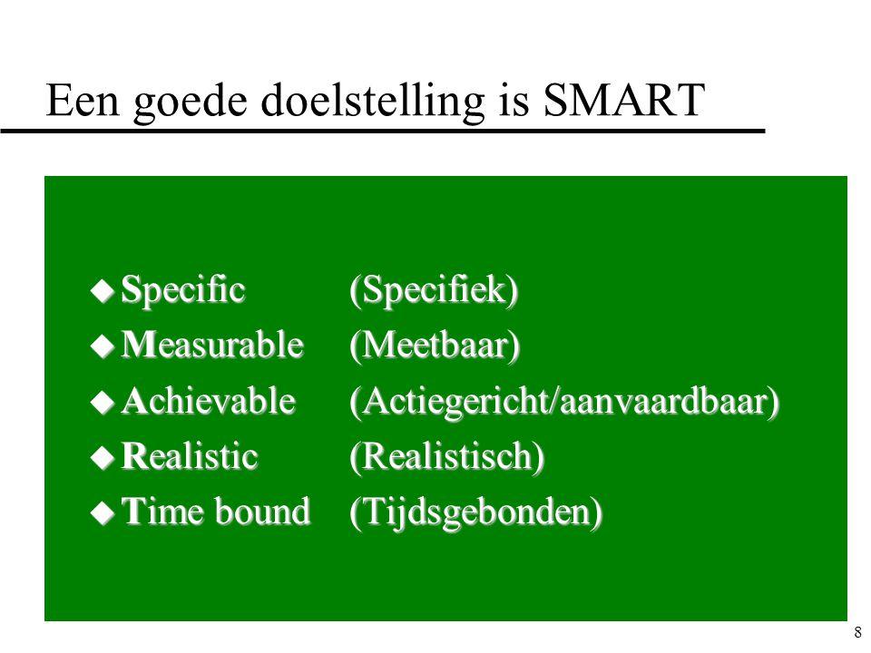 Een goede doelstelling is SMART
