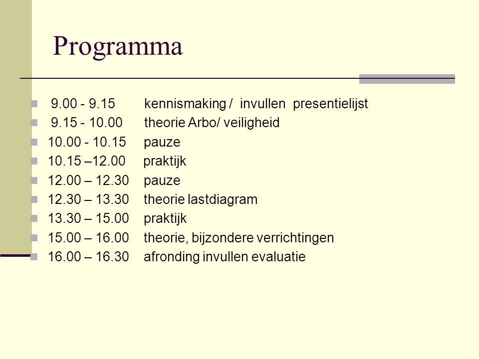 Programma 9.00 - 9.15 kennismaking / invullen presentielijst