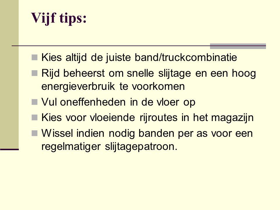 Vijf tips: Kies altijd de juiste band/truckcombinatie