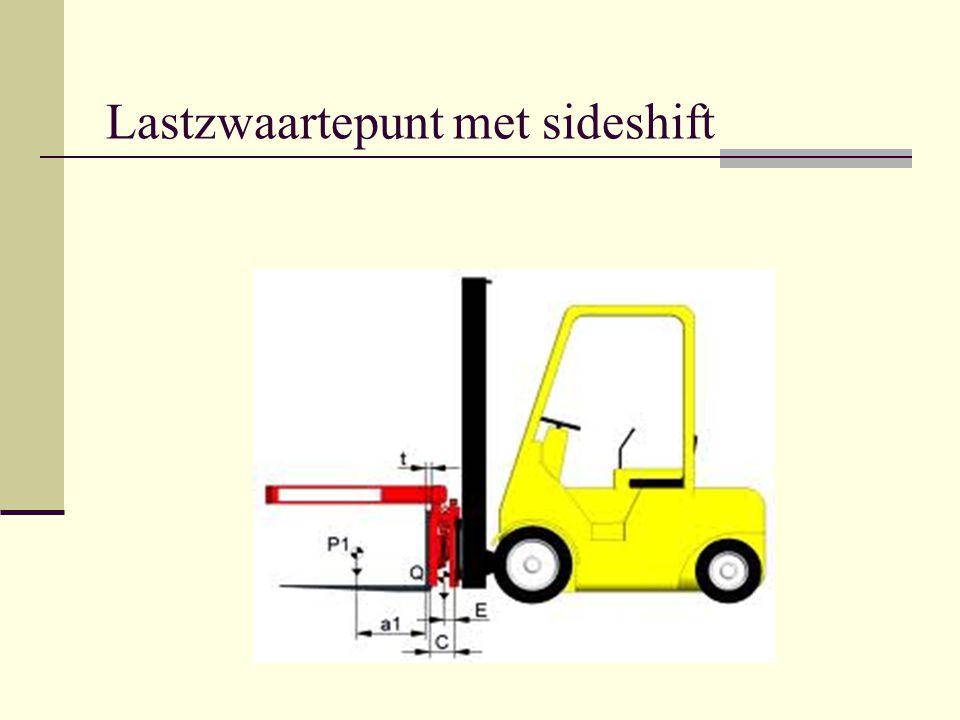 Lastzwaartepunt met sideshift