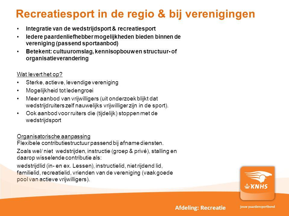 Recreatiesport in de regio & bij verenigingen