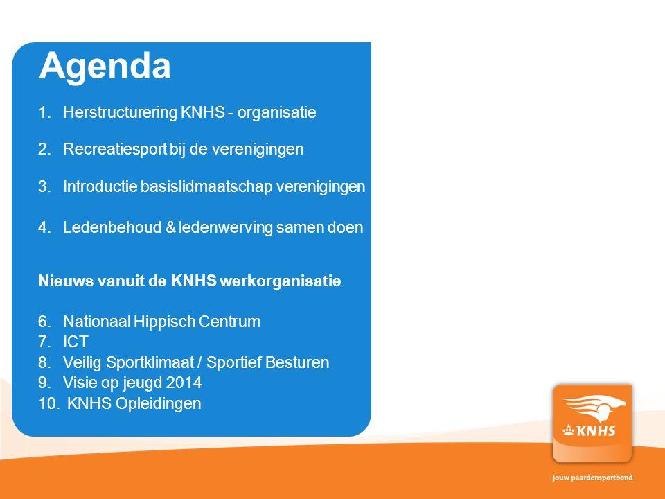 Agenda Herstructurering KNHS - organisatie