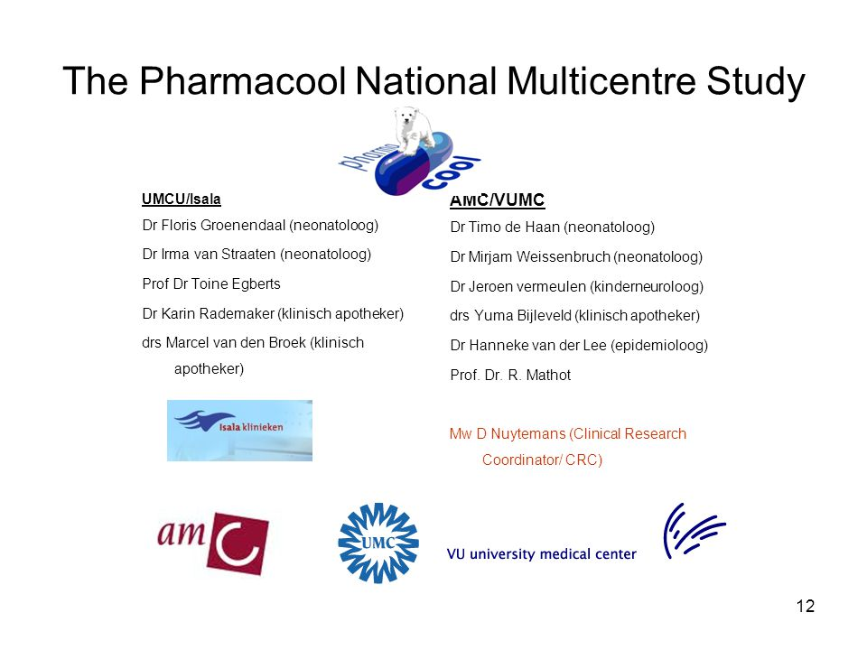 The Pharmacool National Multicentre Study