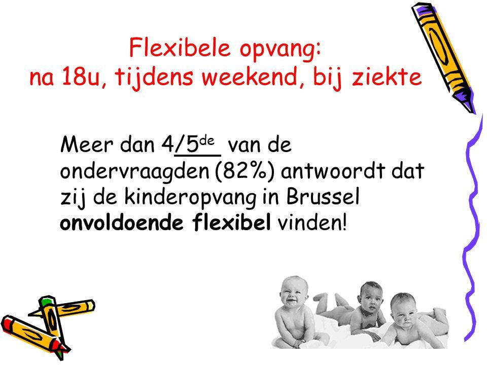 Flexibele opvang: na 18u, tijdens weekend, bij ziekte