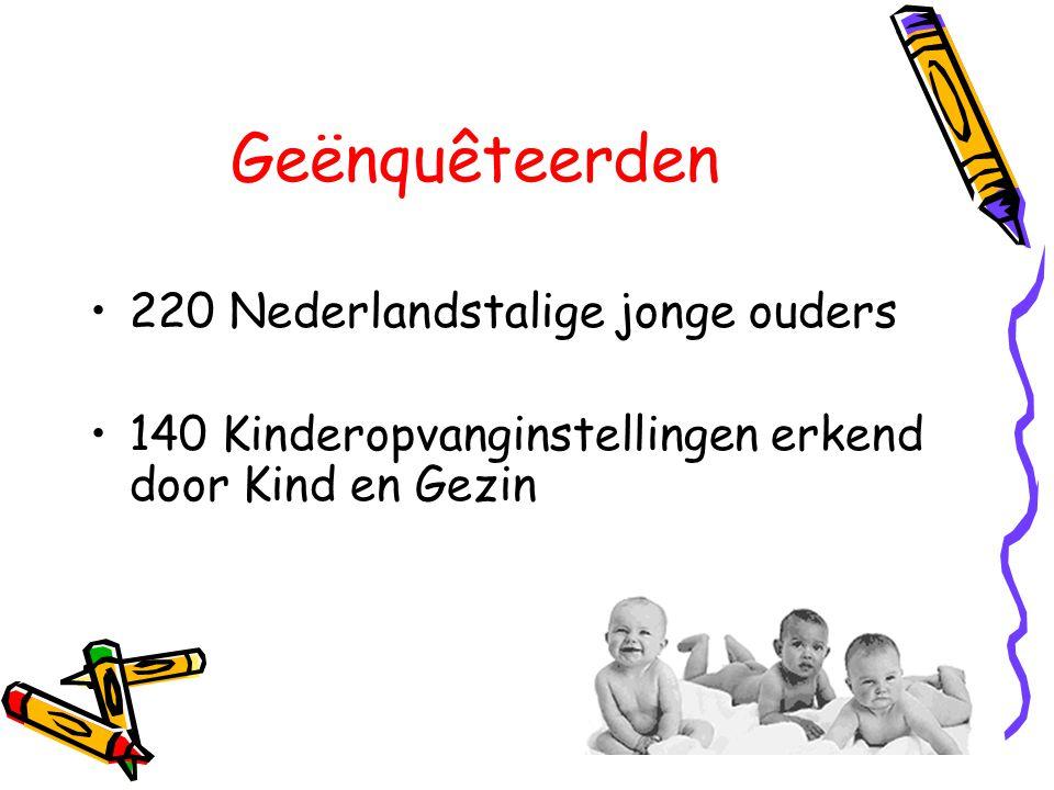 Geënquêteerden 220 Nederlandstalige jonge ouders