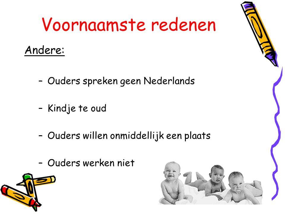 Voornaamste redenen Andere: Ouders spreken geen Nederlands