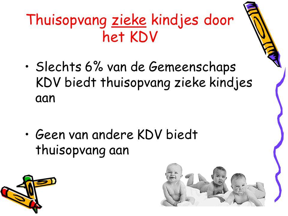 Thuisopvang zieke kindjes door het KDV