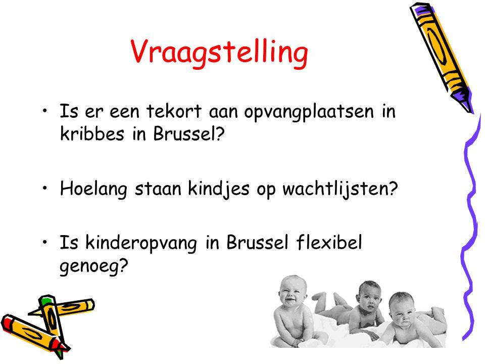 Vraagstelling Is er een tekort aan opvangplaatsen in kribbes in Brussel Hoelang staan kindjes op wachtlijsten