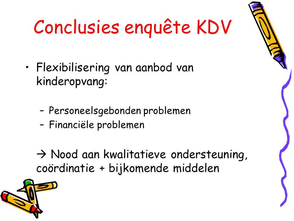Conclusies enquête KDV