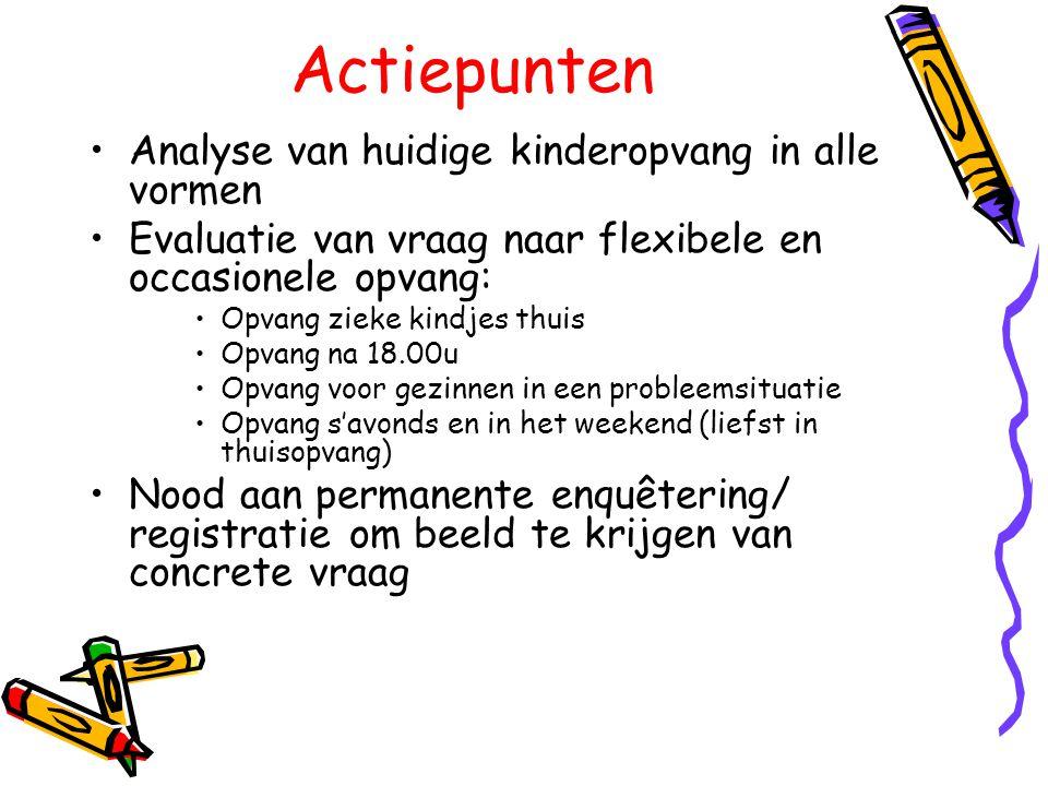 Actiepunten Analyse van huidige kinderopvang in alle vormen