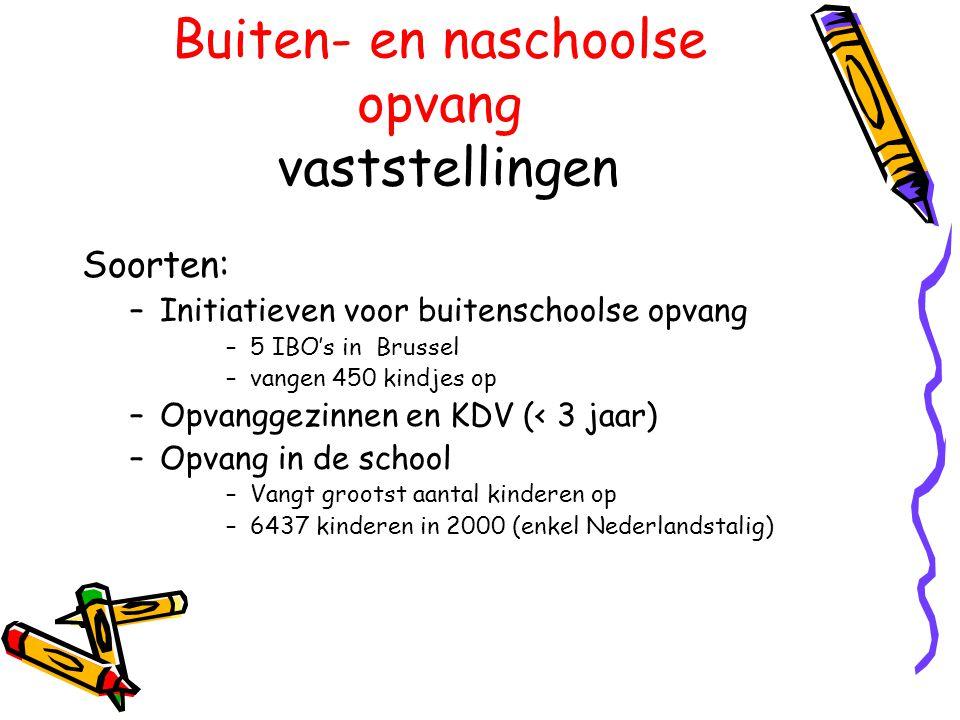 Buiten- en naschoolse opvang vaststellingen