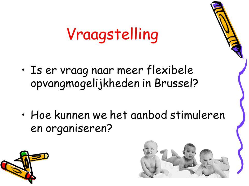 Vraagstelling Is er vraag naar meer flexibele opvangmogelijkheden in Brussel.