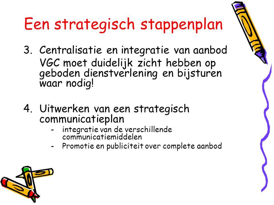 Een strategisch stappenplan