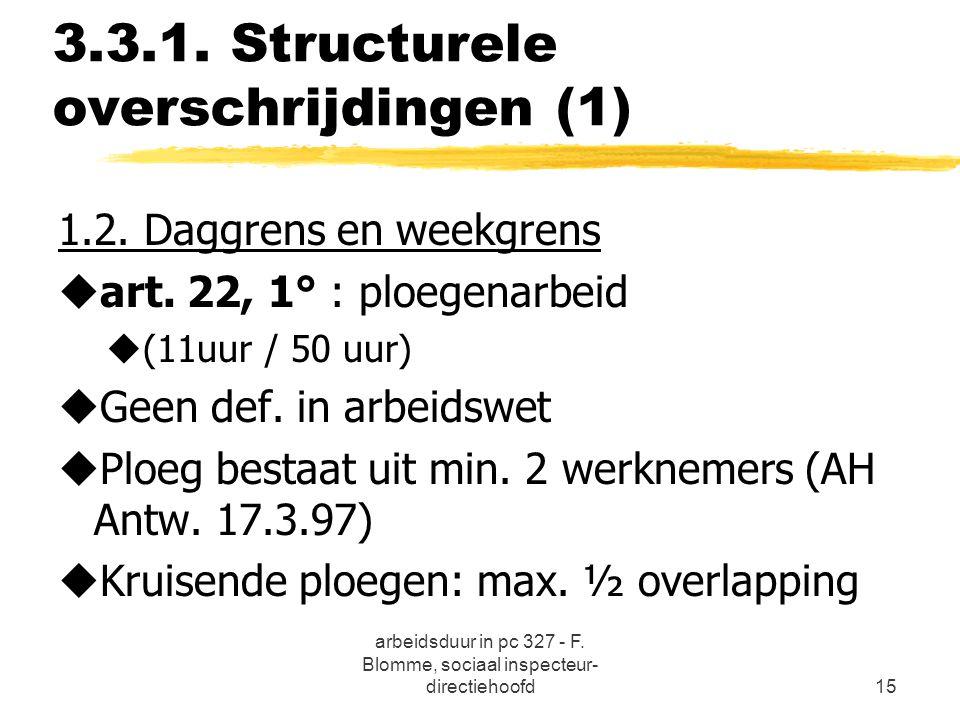 3.3.1. Structurele overschrijdingen (1)