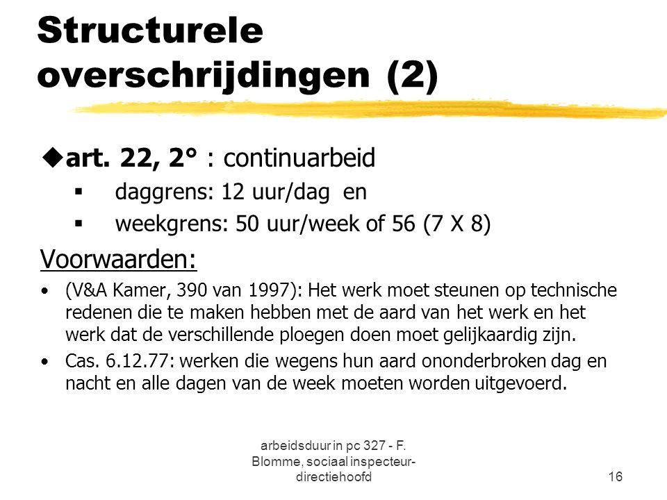 Structurele overschrijdingen (2)