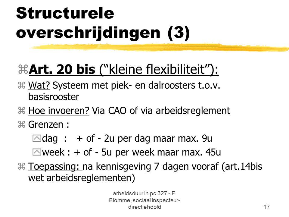 Structurele overschrijdingen (3)