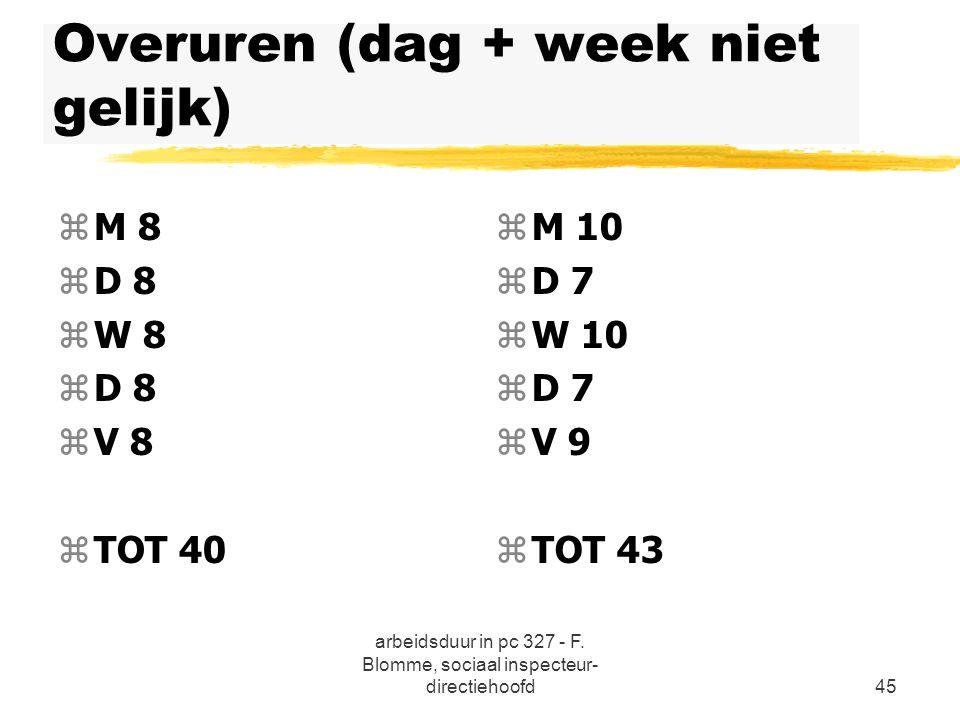 Overuren (dag + week niet gelijk)
