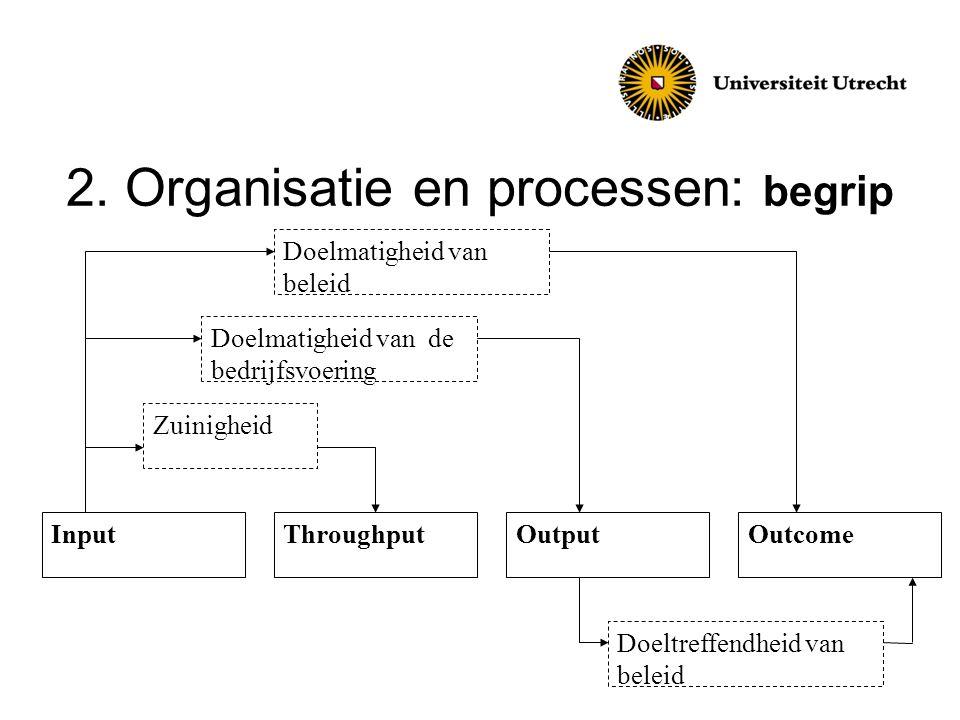 2. Organisatie en processen: begrip