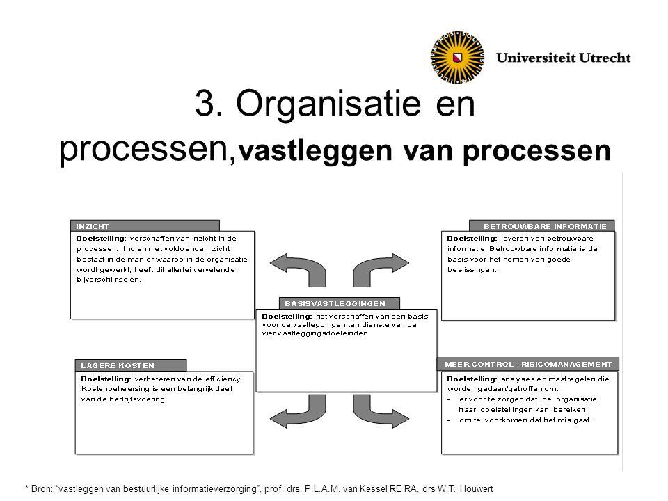 3. Organisatie en processen,vastleggen van processen