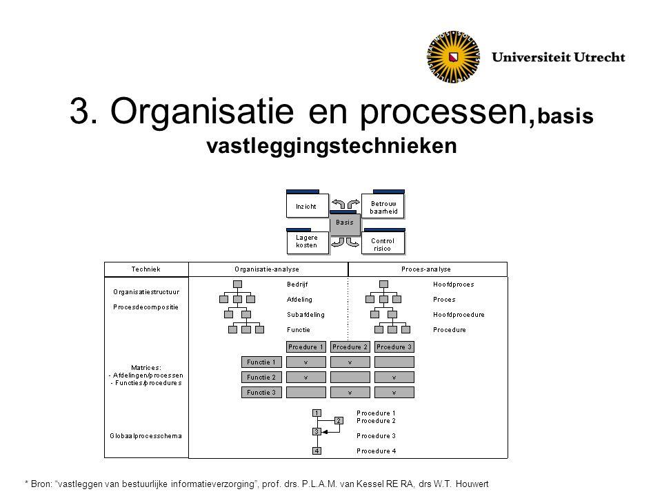 3. Organisatie en processen,basis vastleggingstechnieken