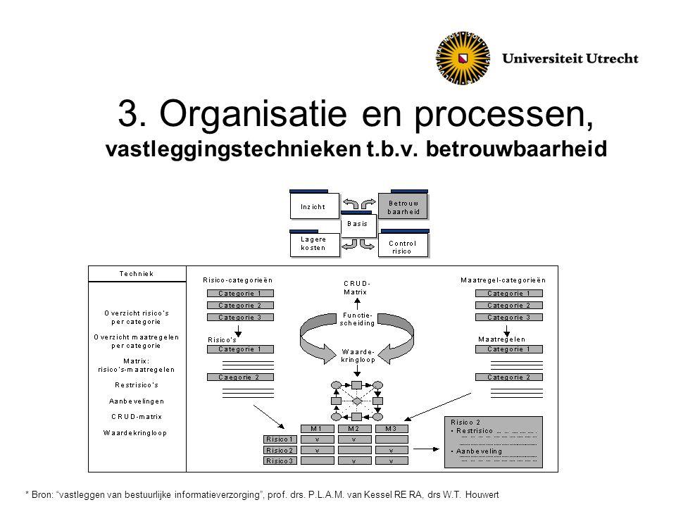 3. Organisatie en processen, vastleggingstechnieken t. b. v