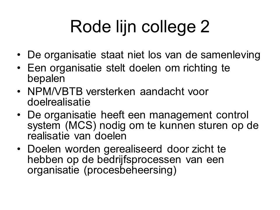 Rode lijn college 2 De organisatie staat niet los van de samenleving