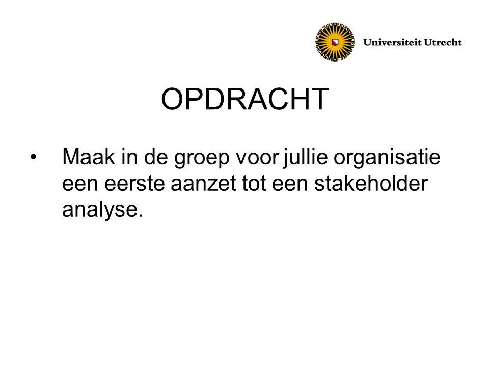 OPDRACHT Maak in de groep voor jullie organisatie een eerste aanzet tot een stakeholder analyse.