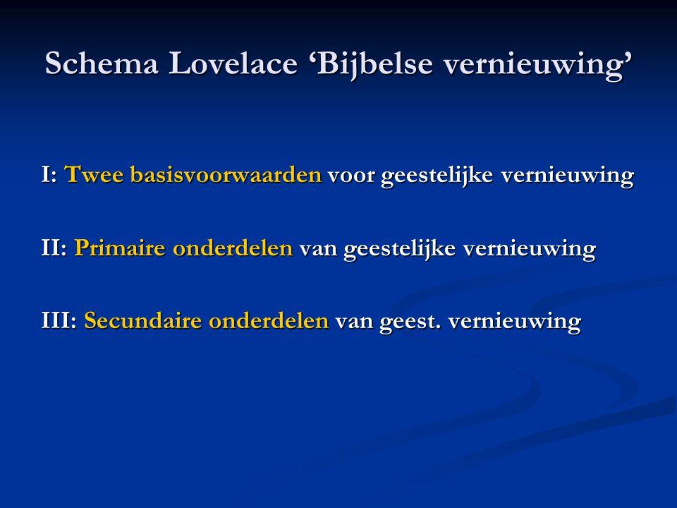 Schema Lovelace 'Bijbelse vernieuwing'