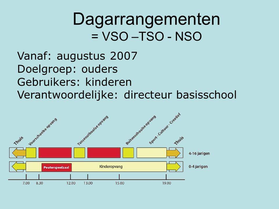 Dagarrangementen = VSO –TSO - NSO