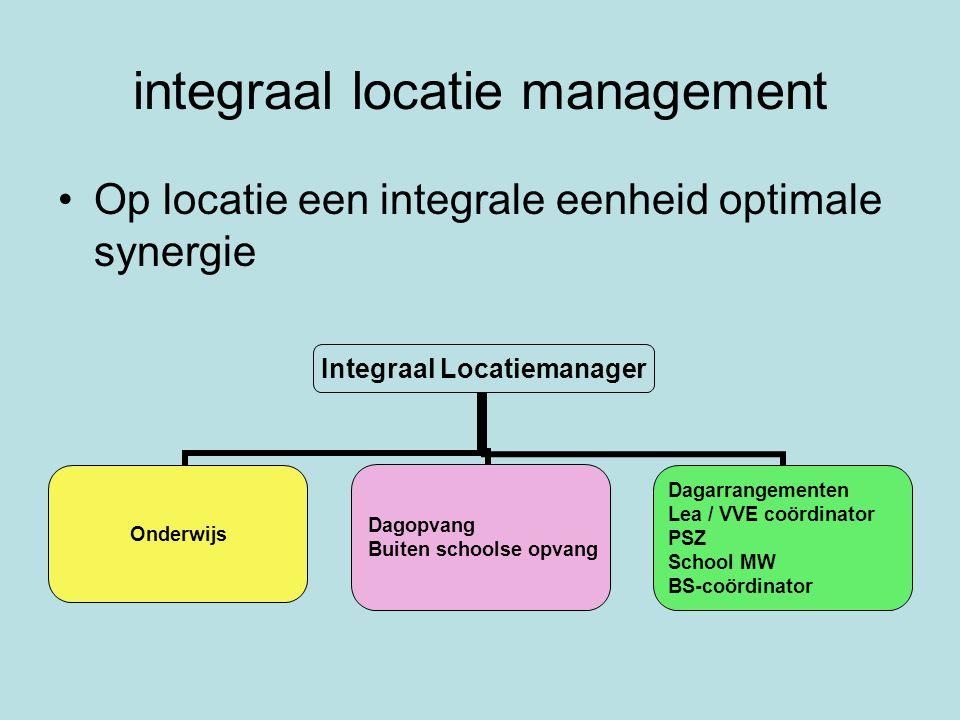integraal locatie management