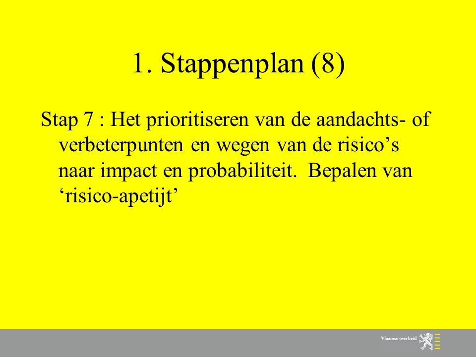 1. Stappenplan (8)