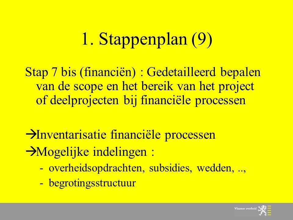 1. Stappenplan (9)