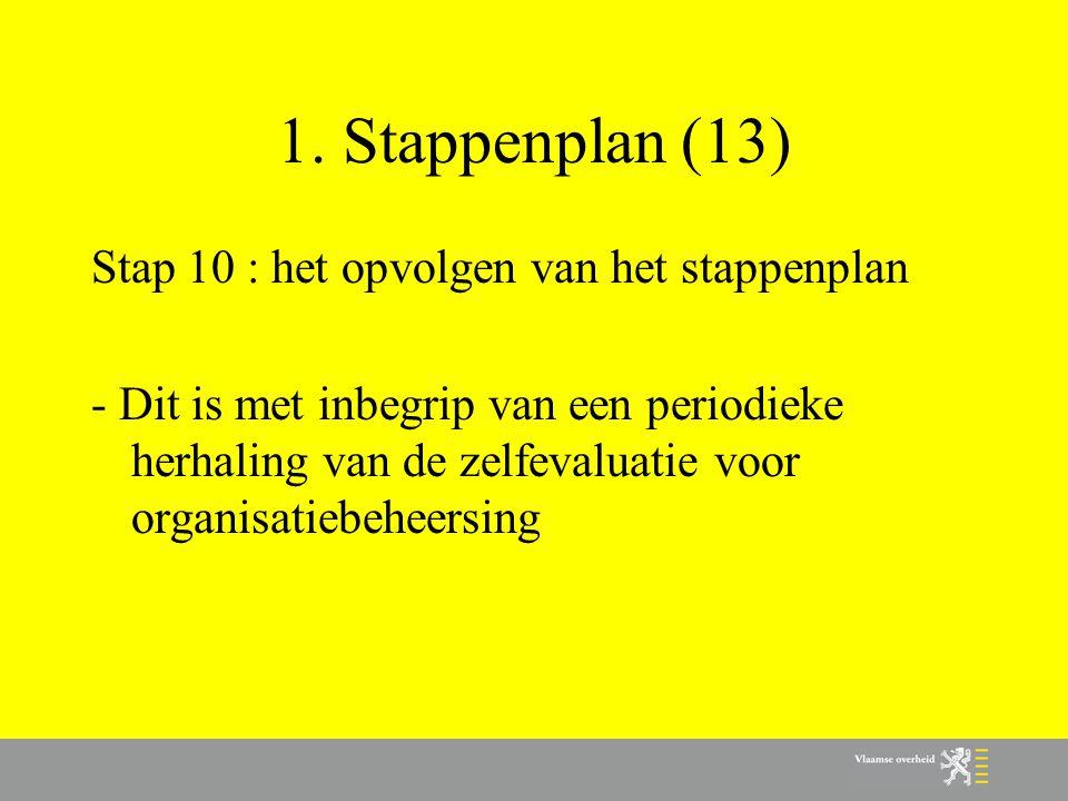 1. Stappenplan (13) Stap 10 : het opvolgen van het stappenplan