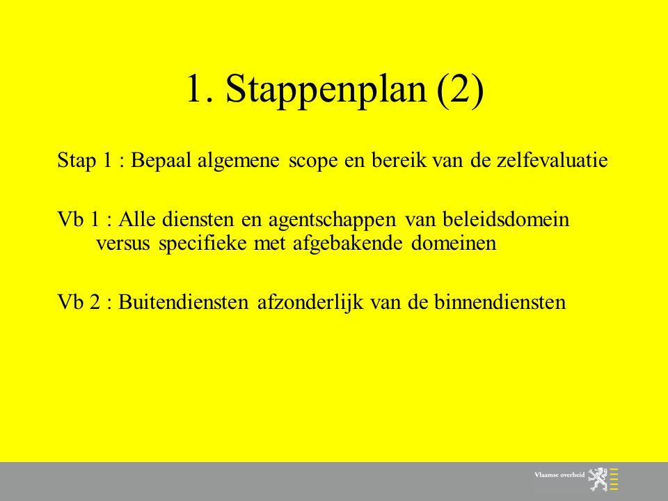 1. Stappenplan (2) Stap 1 : Bepaal algemene scope en bereik van de zelfevaluatie.