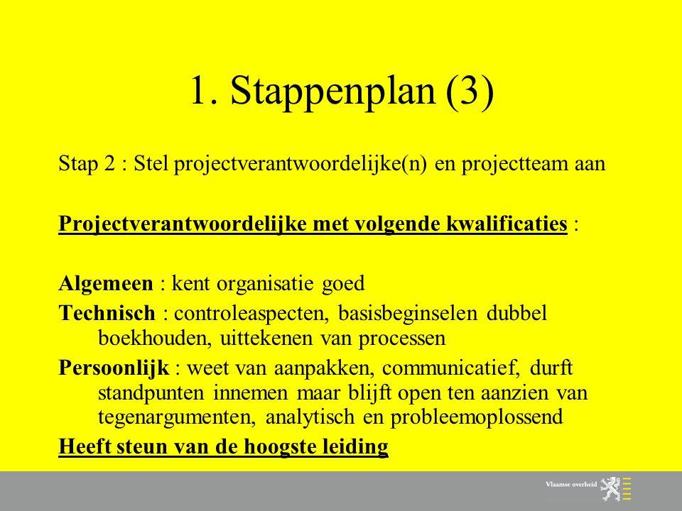 1. Stappenplan (3) Stap 2 : Stel projectverantwoordelijke(n) en projectteam aan. Projectverantwoordelijke met volgende kwalificaties :