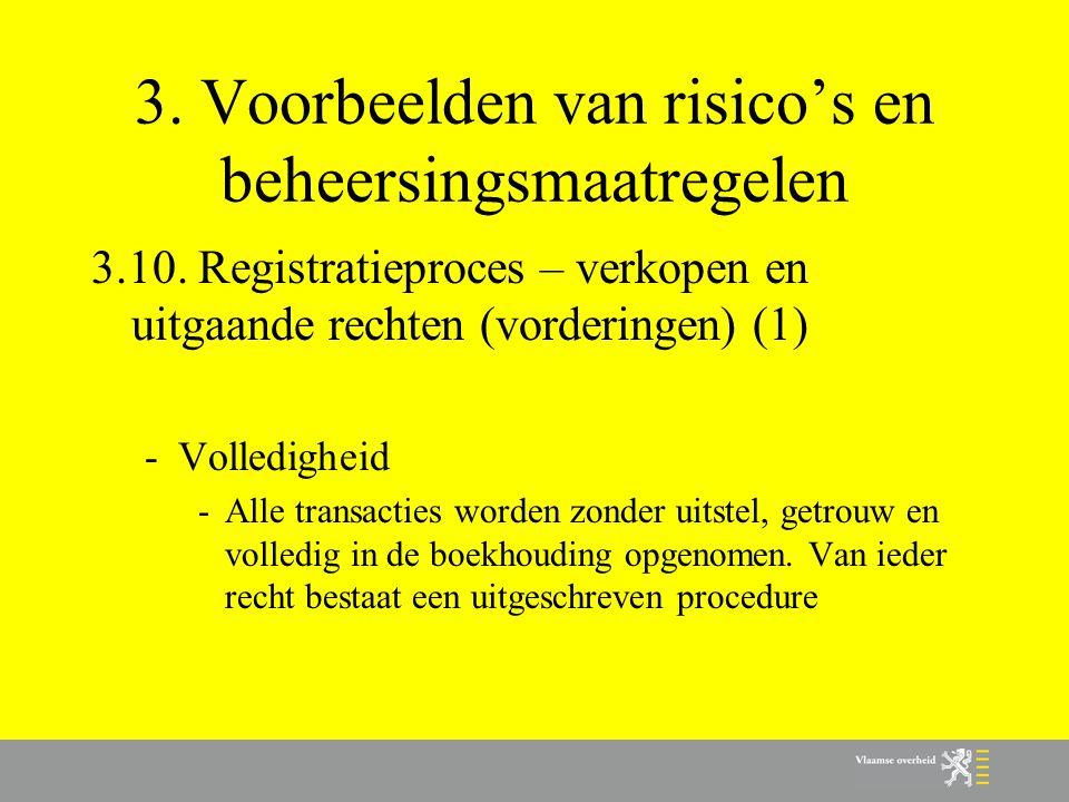 3. Voorbeelden van risico's en beheersingsmaatregelen