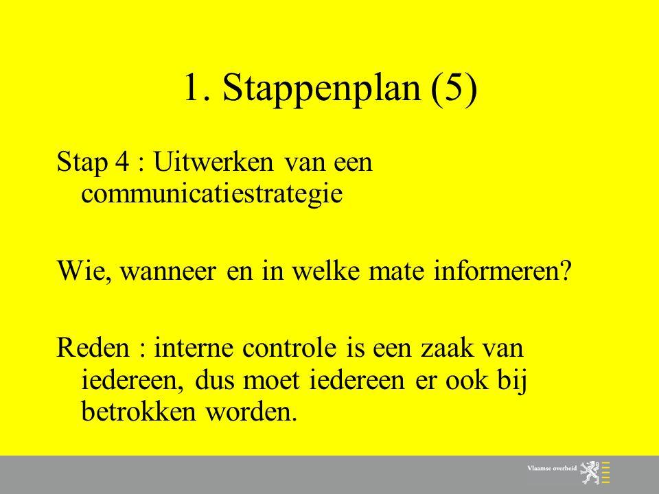 1. Stappenplan (5) Stap 4 : Uitwerken van een communicatiestrategie