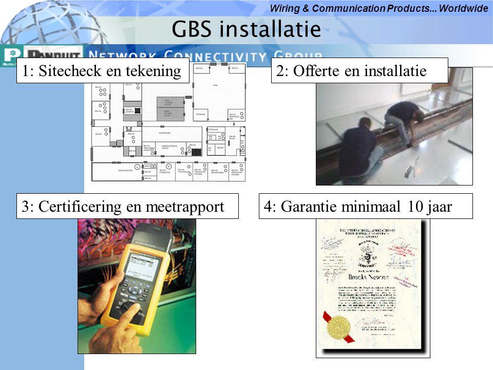 GBS installatie 1: Sitecheck en tekening 2: Offerte en installatie
