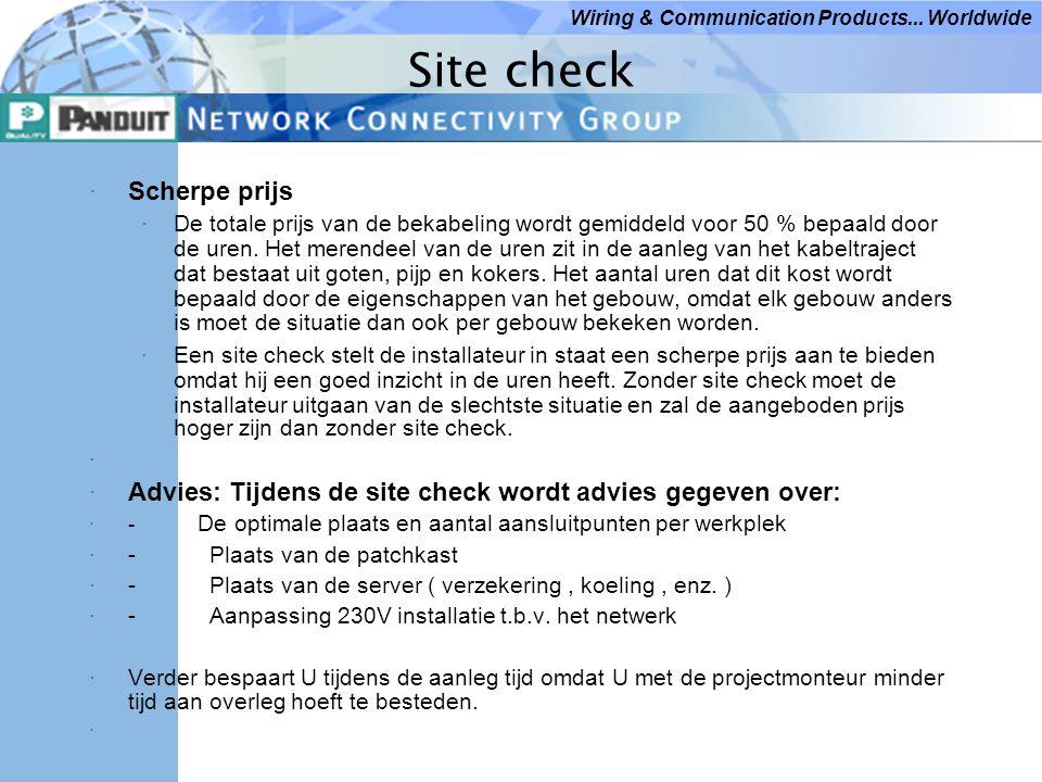 Site check Scherpe prijs