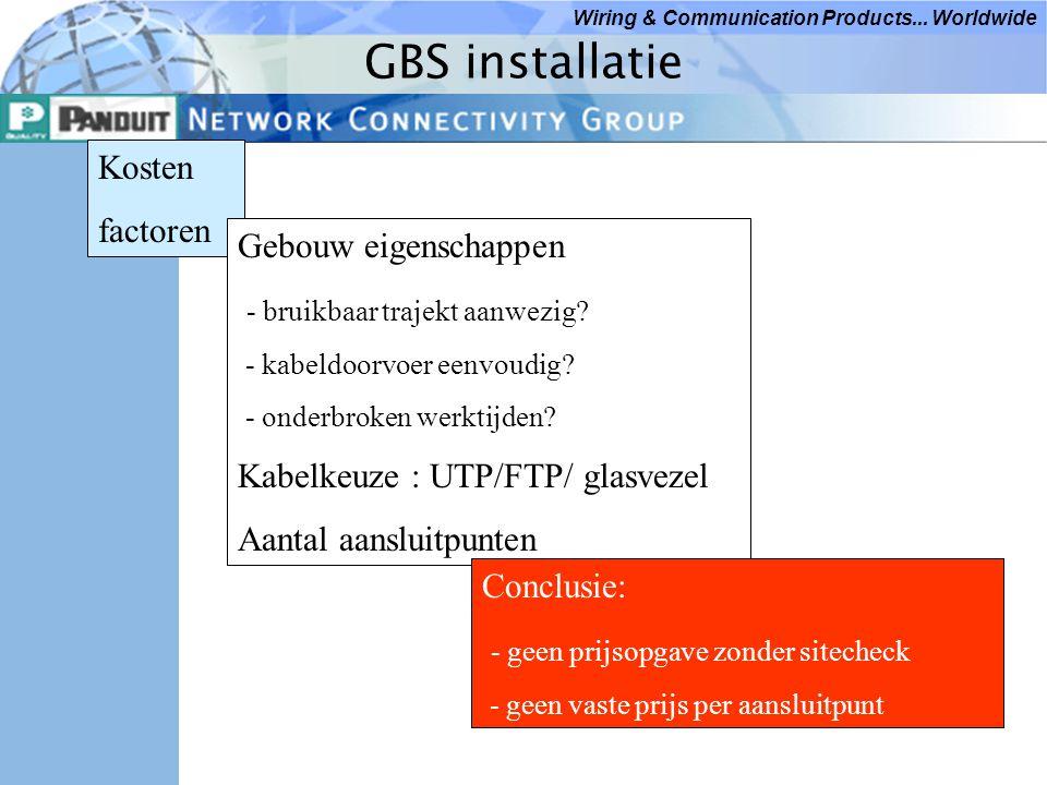 GBS installatie Kosten factoren Gebouw eigenschappen