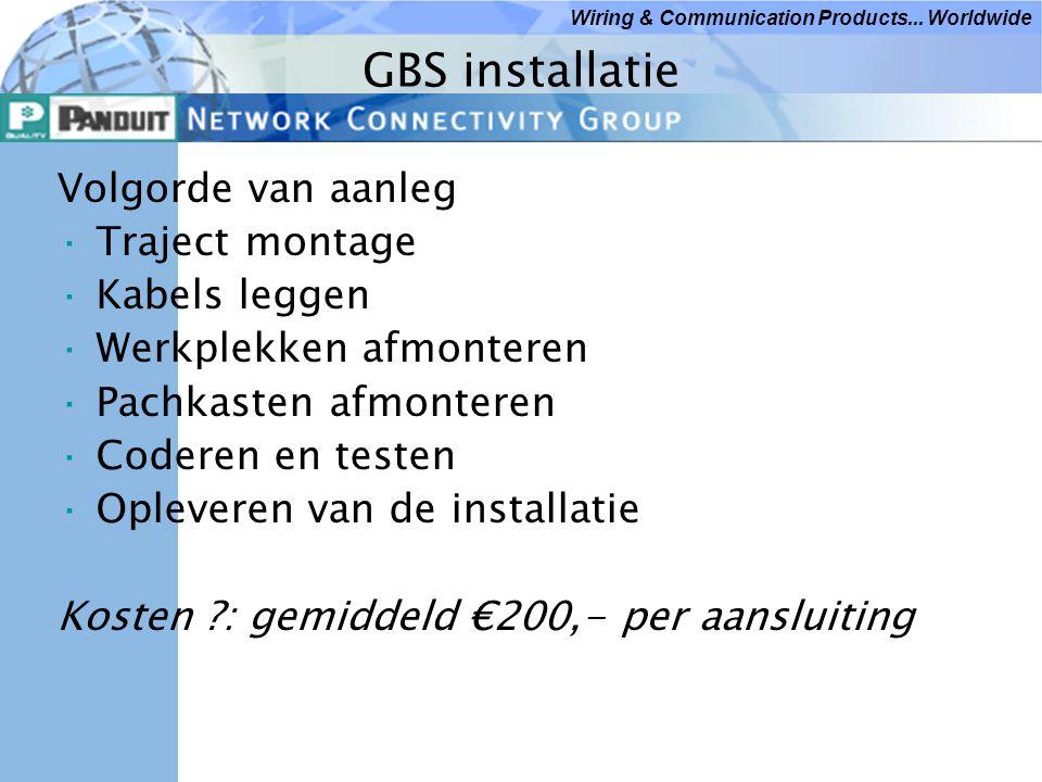 GBS installatie Volgorde van aanleg Traject montage Kabels leggen
