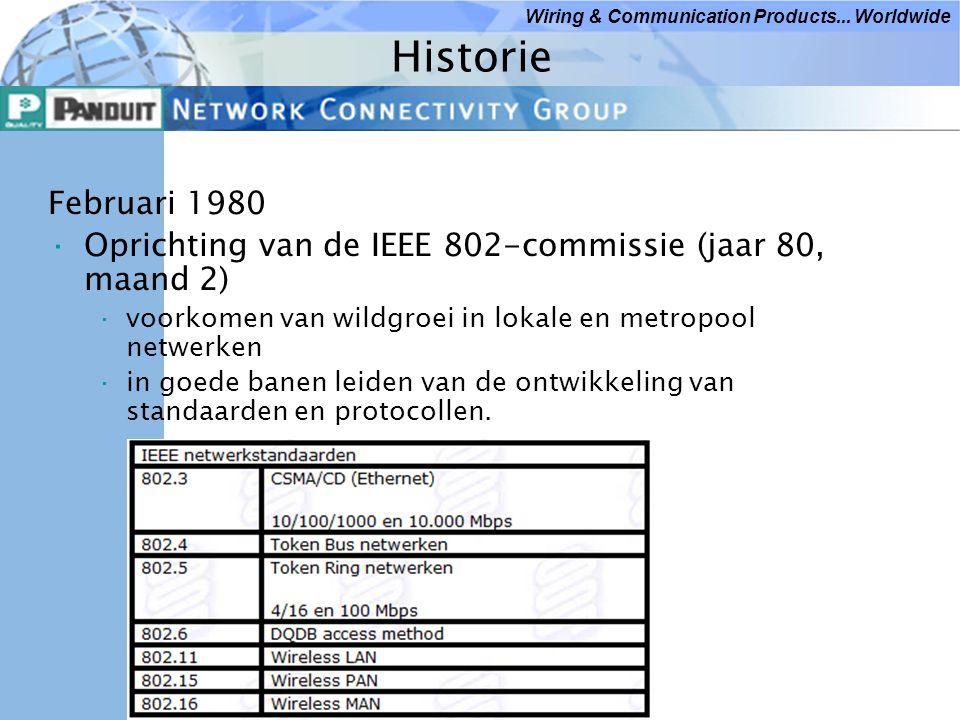 Historie Februari 1980. Oprichting van de IEEE 802-commissie (jaar 80, maand 2) voorkomen van wildgroei in lokale en metropool netwerken.